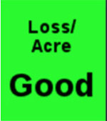 seedsense_loss_acre_bar